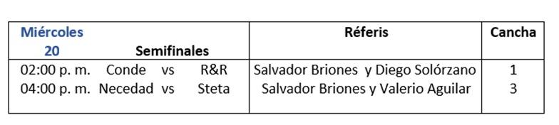 Nacional de Polo 2019